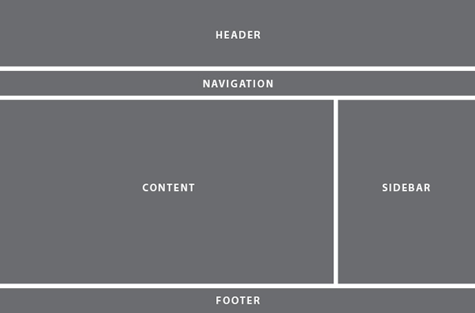 general website page key areas